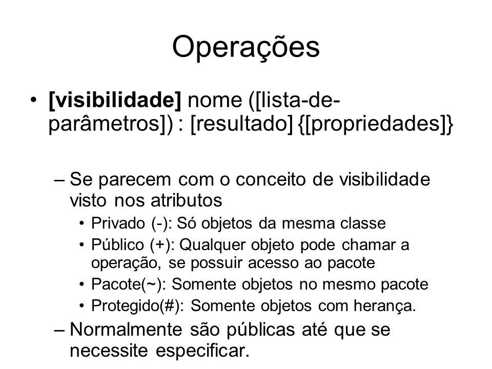 Operações [visibilidade] nome ([lista-de-parâmetros]) : [resultado] {[propriedades]} Se parecem com o conceito de visibilidade visto nos atributos.